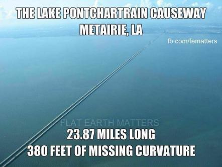 Lake Pontchartrain Causeway - 24 miles flat