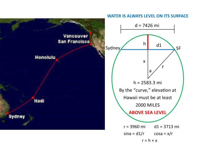 SF to Sydney - flight path, calculation