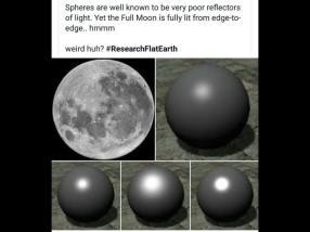 spheres are poor reflectors